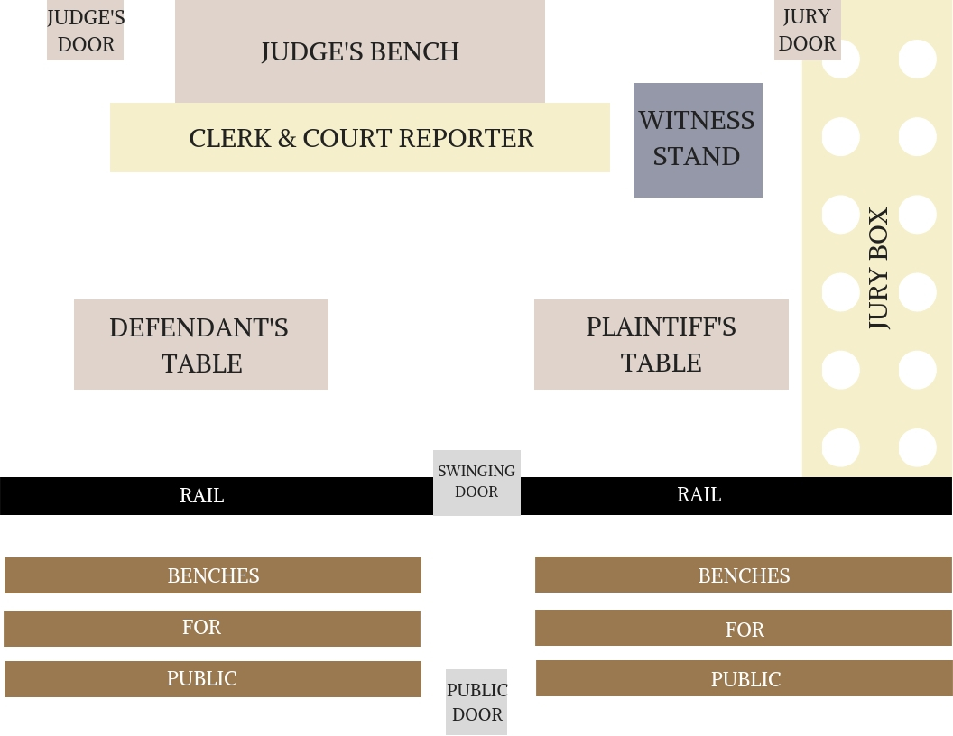 courtroom layout who sits where rhodes law. Black Bedroom Furniture Sets. Home Design Ideas